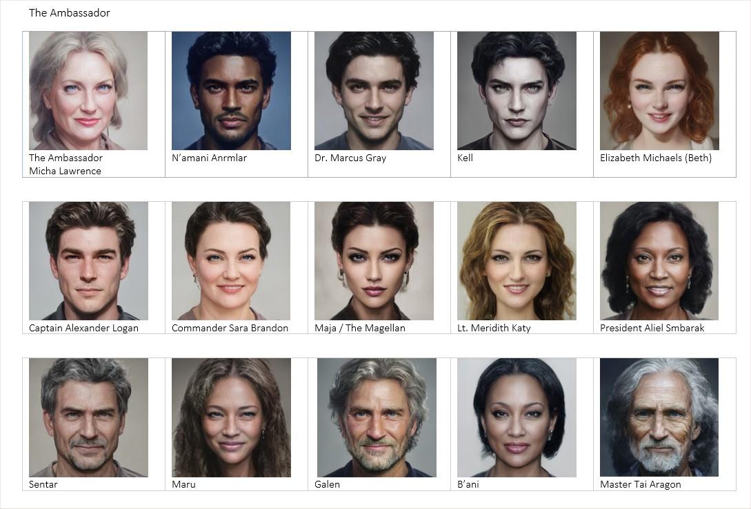 The Ambassador: Characters